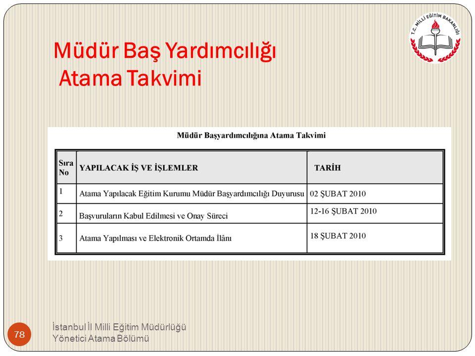 Müdürlük Atama Takvimi İstanbul İl Milli Eğitim Müdürlüğü Yönetici Atama Bölümü 77