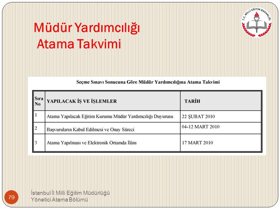 Müdür Baş Yardımcılığı Atama Takvimi İstanbul İl Milli Eğitim Müdürlüğü Yönetici Atama Bölümü 78