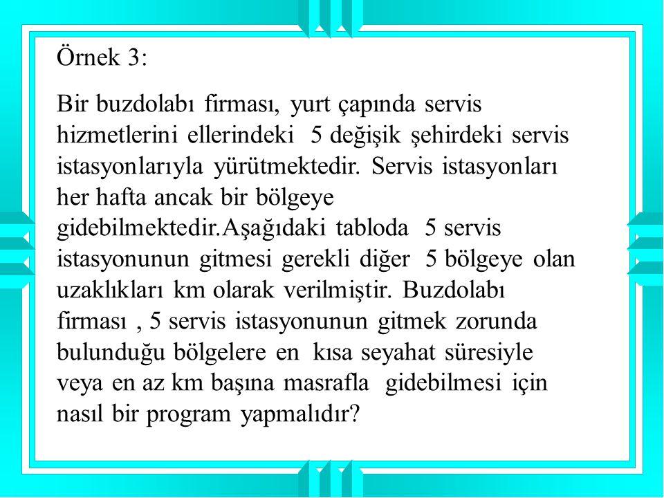 Örnek 3: Bir buzdolabı firması, yurt çapında servis hizmetlerini ellerindeki 5 değişik şehirdeki servis istasyonlarıyla yürütmektedir. Servis istasyon