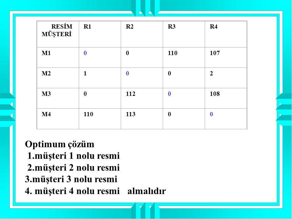 RESİM MÜŞTERİ R1R2R3R4 M100110107 M21002 M301120108 M411011300 Optimum çözüm 1.müşteri 1 nolu resmi 2.müşteri 2 nolu resmi 3.müşteri 3 nolu resmi 4. m