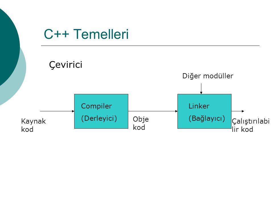 C++ Temelleri C++ da program yazarken aklımızda tuıtmamız gerekenler:  Program sadece sizin tanımladıklarınızı yapar.