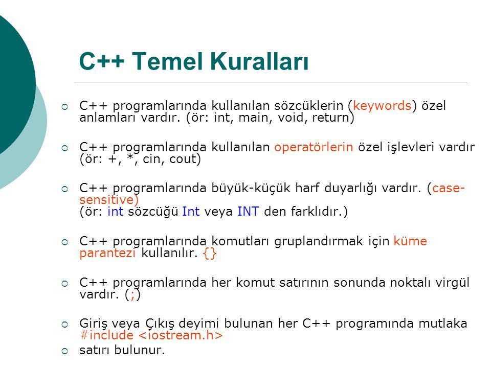 C++ Temel Kuralları  tüm C++ programları aşağıdaki satırları içerir..