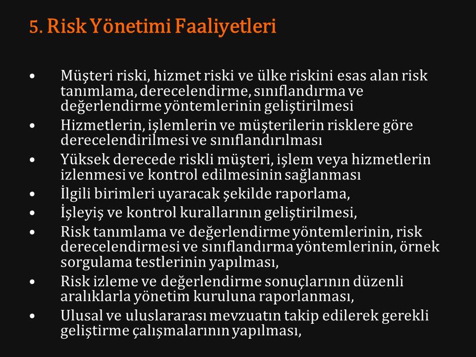5. Risk Yönetimi Faaliyetleri Müşteri riski, hizmet riski ve ülke riskini esas alan risk tanımlama, derecelendirme, sınıflandırma ve değerlendirme yön