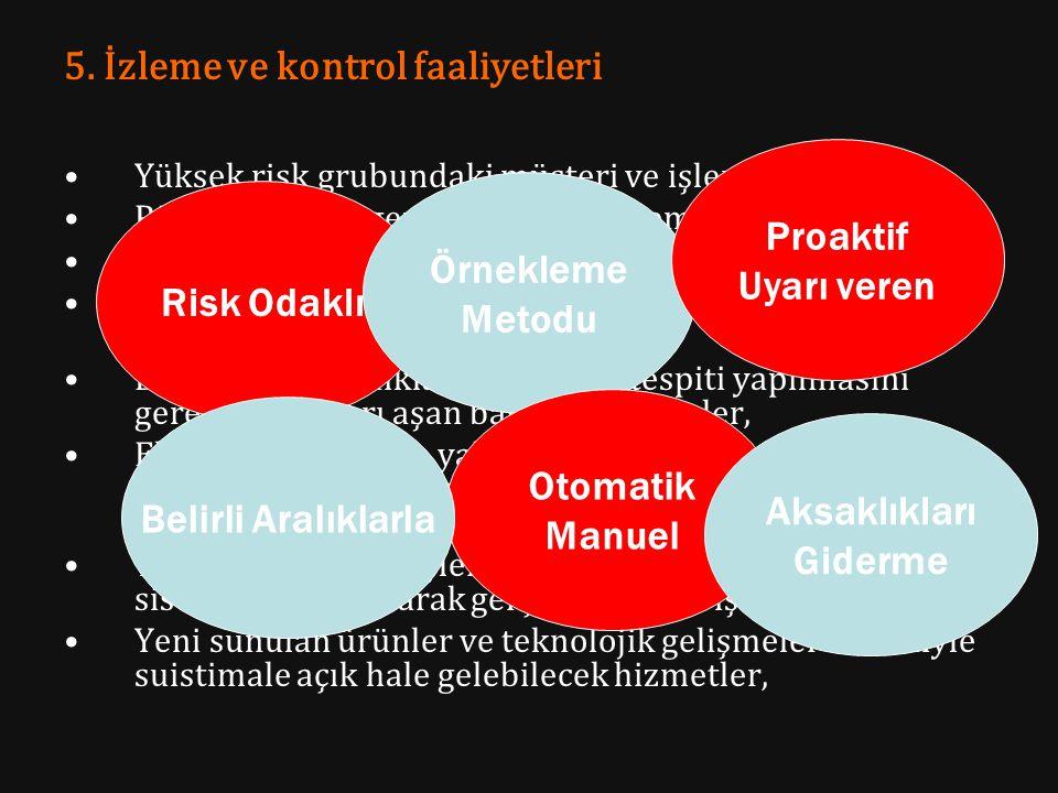 5. İzleme ve kontrol faaliyetleri Yüksek risk grubundaki müşteri ve işlemler, Riskli ülkelerle gerçekleştirilen işlemler, Karmaşık ve olağandışı işlem