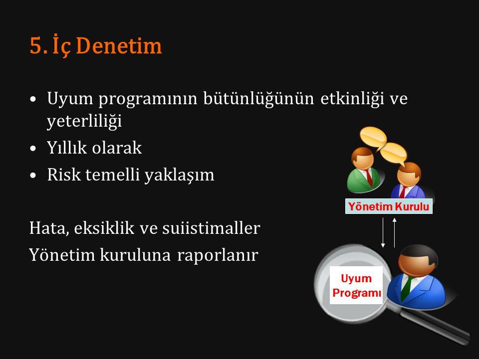 5. İç Denetim Uyum programının bütünlüğünün etkinliği ve yeterliliği Yıllık olarak Risk temelli yaklaşım Hata, eksiklik ve suiistimaller Yönetim kurul