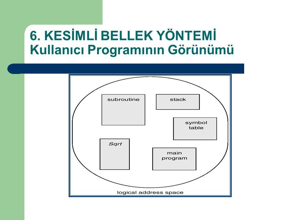 6. KESİMLİ BELLEK YÖNTEMİ Kullanıcı Programının Görünümü