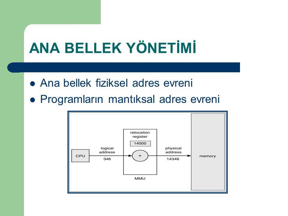ANA BELLEK YÖNETİMİ İÇİN DEĞİŞİK YÖNTEMLER Tek ve bitişken bellek yönetimi Değişmez bölümlü bellek yönetimi Değişken bölümlü bellek yönetimi Yeri değişir bölümlü bellek yönetimi Sayfalı bellek yönetimi Kesimli bellek yönetimi Sayfalı Görüntü Bellek Yönetimi Kesimli Görüntü Bellek Yönetimi Sayfalı-Kesimli Görüntü Bellek Yönetimi