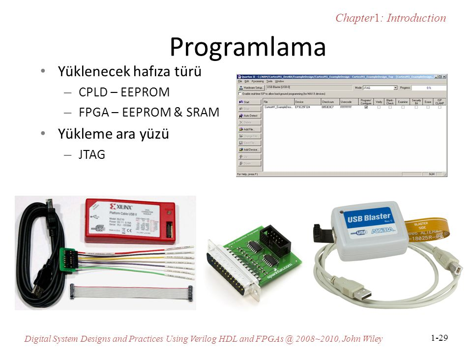 Chapter1: Introduction Digital System Designs and Practices Using Verilog HDL and FPGAs @ 2008~2010, John Wiley 1-29 Programlama Yüklenecek hafıza tür