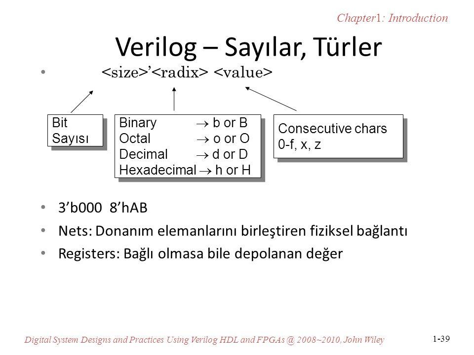 Chapter1: Introduction Digital System Designs and Practices Using Verilog HDL and FPGAs @ 2008~2010, John Wiley 1-39 Verilog – Sayılar, Türler ' 3'b000 8'hAB Nets: Donanım elemanlarını birleştiren fiziksel bağlantı Registers: Bağlı olmasa bile depolanan değer Bit Sayısı Bit Sayısı Binary  b or B Octal  o or O Decimal  d or D Hexadecimal  h or H Binary  b or B Octal  o or O Decimal  d or D Hexadecimal  h or H Consecutive chars 0-f, x, z Consecutive chars 0-f, x, z
