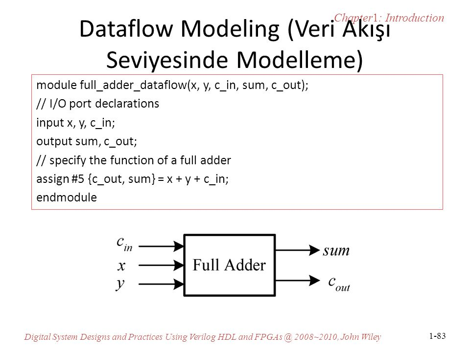 Chapter1: Introduction Digital System Designs and Practices Using Verilog HDL and FPGAs @ 2008~2010, John Wiley 1-83 Dataflow Modeling (Veri Akışı Seviyesinde Modelleme) module full_adder_dataflow(x, y, c_in, sum, c_out); // I/O port declarations input x, y, c_in; output sum, c_out; // specify the function of a full adder assign #5 {c_out, sum} = x + y + c_in; endmodule
