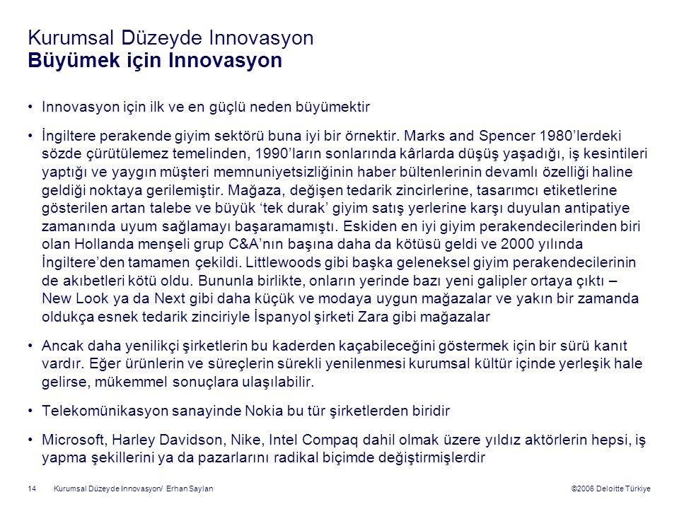 ©2006 Deloitte Türkiye Kurumsal Düzeyde Innovasyon/ Erhan Saylan 14 Kurumsal Düzeyde Innovasyon Büyümek için Innovasyon Innovasyon için ilk ve en güçlü neden büyümektir İngiltere perakende giyim sektörü buna iyi bir örnektir.