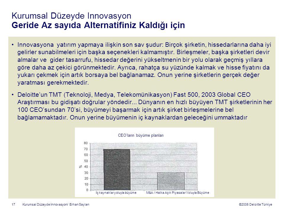 ©2006 Deloitte Türkiye Kurumsal Düzeyde Innovasyon/ Erhan Saylan 17 Kurumsal Düzeyde Innovasyon Geride Az sayıda Alternatifiniz Kaldığı için Innovasyona yatırım yapmaya ilişkin son sav şudur: Birçok şirketin, hissedarlarına daha iyi gelirler sunabilmeleri için başka seçenekleri kalmamıştır.
