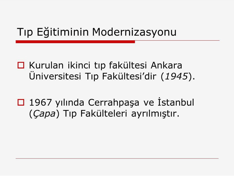 Tıp Eğitiminin Modernizasyonu  1988 yılında İnönü Üniversitesi Tıp Fakültesi öğrenime başlamıştır.