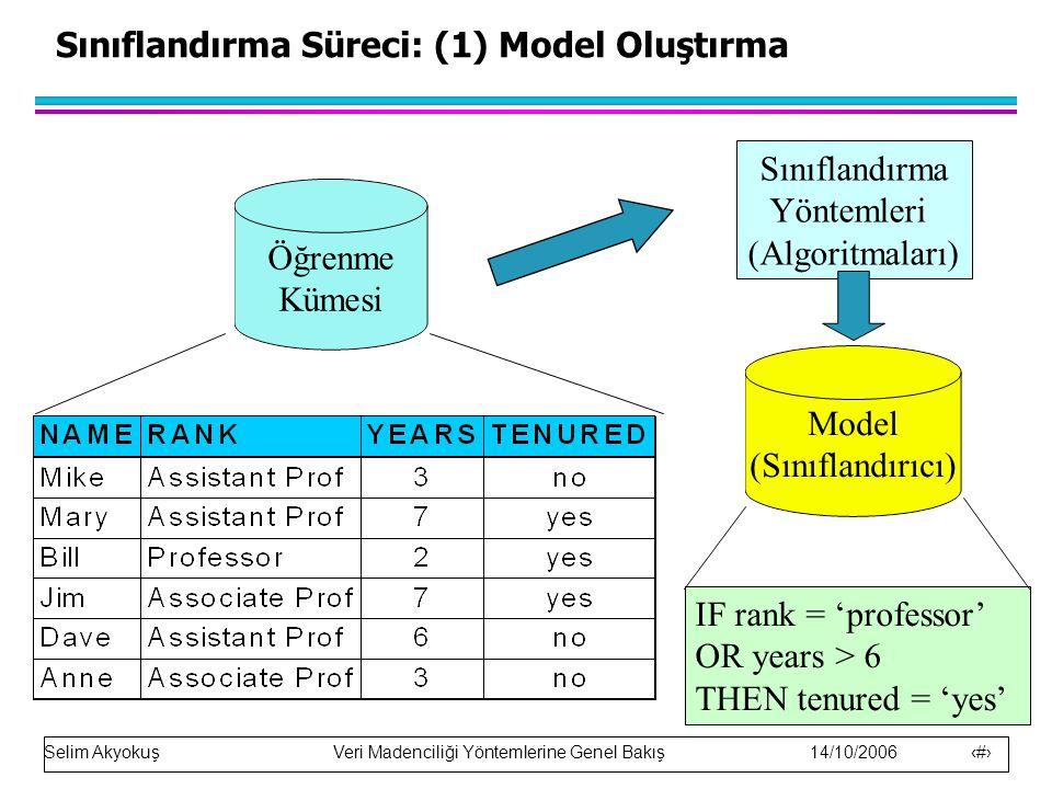 Selim Akyokuş Veri Madenciliği Yöntemlerine Genel Bakış 14/10/2006 11 Sınıflandırma Süreci: (1) Model Oluştırma Öğrenme Kümesi Sınıflandırma Yöntemleri (Algoritmaları) IF rank = 'professor' OR years > 6 THEN tenured = 'yes' Model (Sınıflandırıcı)