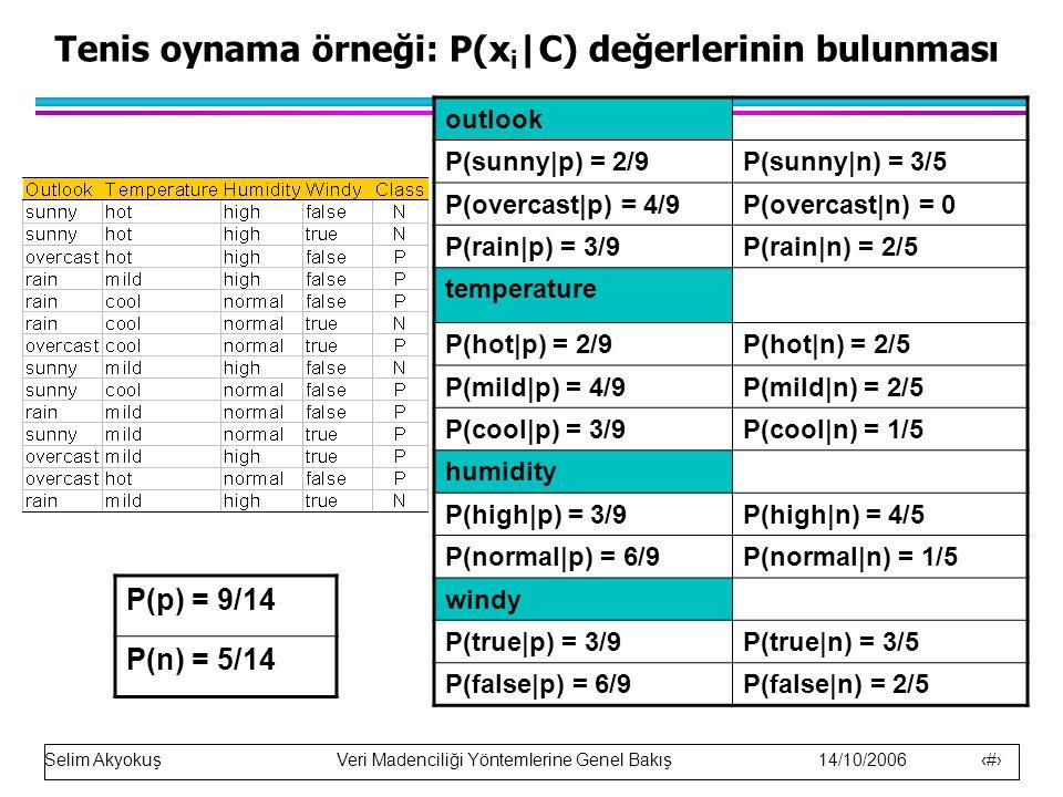 Selim Akyokuş Veri Madenciliği Yöntemlerine Genel Bakış 14/10/2006 17 Tenis oynama örneği: P(x i |C) değerlerinin bulunması outlook P(sunny|p) = 2/9P(sunny|n) = 3/5 P(overcast|p) = 4/9P(overcast|n) = 0 P(rain|p) = 3/9P(rain|n) = 2/5 temperature P(hot|p) = 2/9P(hot|n) = 2/5 P(mild|p) = 4/9P(mild|n) = 2/5 P(cool|p) = 3/9P(cool|n) = 1/5 humidity P(high|p) = 3/9P(high|n) = 4/5 P(normal|p) = 6/9P(normal|n) = 1/5 windy P(true|p) = 3/9P(true|n) = 3/5 P(false|p) = 6/9P(false|n) = 2/5 P(p) = 9/14 P(n) = 5/14