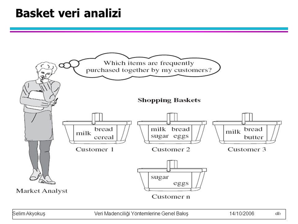 Selim Akyokuş Veri Madenciliği Yöntemlerine Genel Bakış 14/10/2006 26 Basket veri analizi