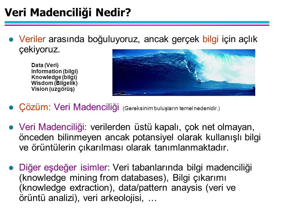 Selim Akyokuş Veri Madenciliği Yöntemlerine Genel Bakış 14/10/2006 4 Birçok Disipilini İçeren Bir Alan Veri Madeciliği Veritabanı Teknolojisi İstatistik Makine Öğrenmesi Örüntü Tanıma Algoritmalar Diğer Disiplinler Görselleştirme
