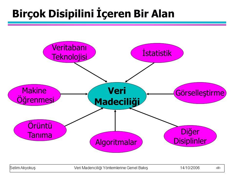 Selim Akyokuş Veri Madenciliği Yöntemlerine Genel Bakış 14/10/2006 15 Bayes Sınıflandırması l İstatistiksel bir sınıflandırıcıdır.