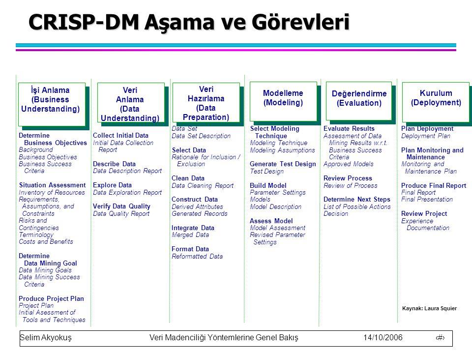 Selim Akyokuş Veri Madenciliği Yöntemlerine Genel Bakış 14/10/2006 28 İstisna Analizi (Outlier Analizi) l Normal davranışlardan ve eğilimlerden çok farklı sapmaları belirlemede kullanılır.