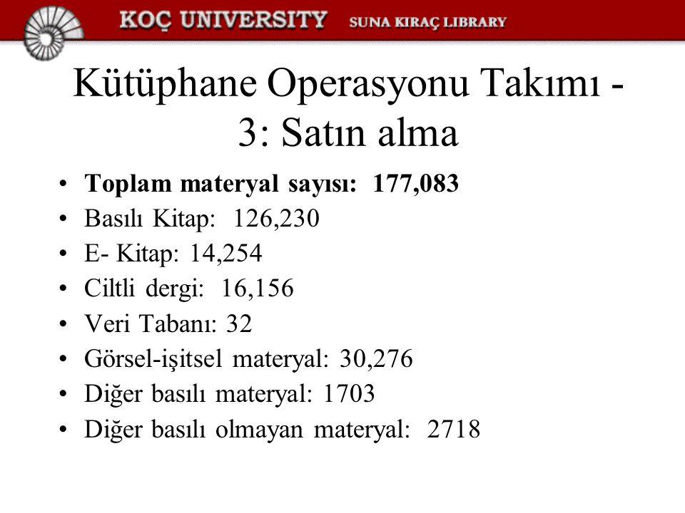 Kütüphane Operasyonu Takımı - 3: Satın alma Toplam materyal sayısı: 177,083 Basılı Kitap: 126,230 E- Kitap: 14,254 Ciltli dergi: 16,156 Veri Tabanı: 3