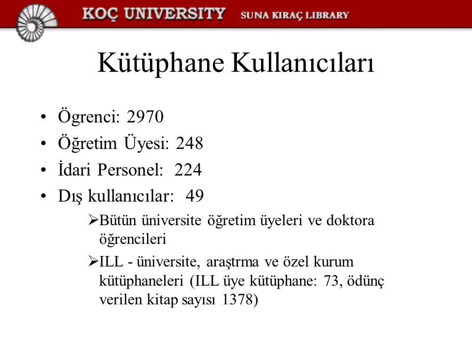 Kütüphane Kullanıcıları Ögrenci: 2970 Öğretim Üyesi: 248 İdari Personel: 224 Dış kullanıcılar: 49  Bütün üniversite öğretim üyeleri ve doktora öğrenc