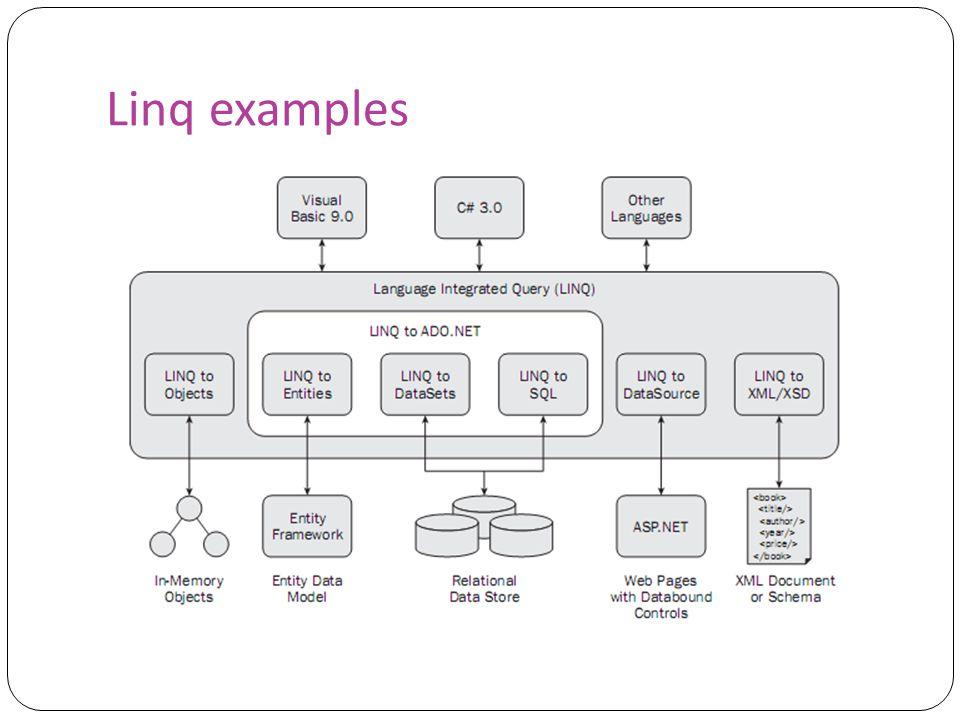 Extension Methods Yapı, sınıf ve ara yüzler için Statik sınıf içinde tanımlanabilir Bildirimi static olarak yapılmalıdır Geliştirilecek tipin bildirimi, Genişleme metodunun ilk parametresi olmalı önüne this anahtar sözcüğü gelmeli Erişilebilir olmalı Sınıfın kendi metodu öncelikli şekilde çağırılır.