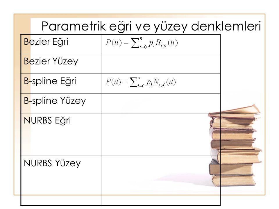 Parametrik eğri ve yüzey denklemleri Bezier Eğri Bezier Yüzey B-spline Eğri B-spline Yüzey NURBS Eğri NURBS Yüzey