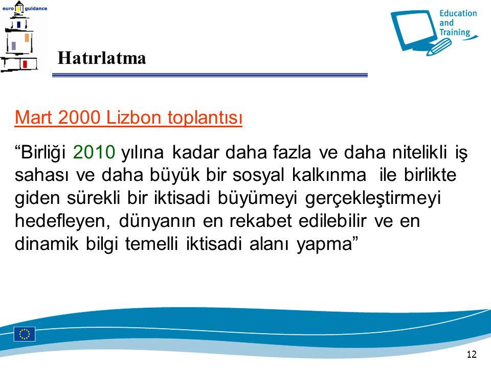 12 Hatırlatma Mart 2000 Lizbon toplantısı Birliği 2010 yılına kadar daha fazla ve daha nitelikli iş sahası ve daha büyük bir sosyal kalkınma ile birlikte giden sürekli bir iktisadi büyümeyi gerçekleştirmeyi hedefleyen, dünyanın en rekabet edilebilir ve en dinamik bilgi temelli iktisadi alanı yapma