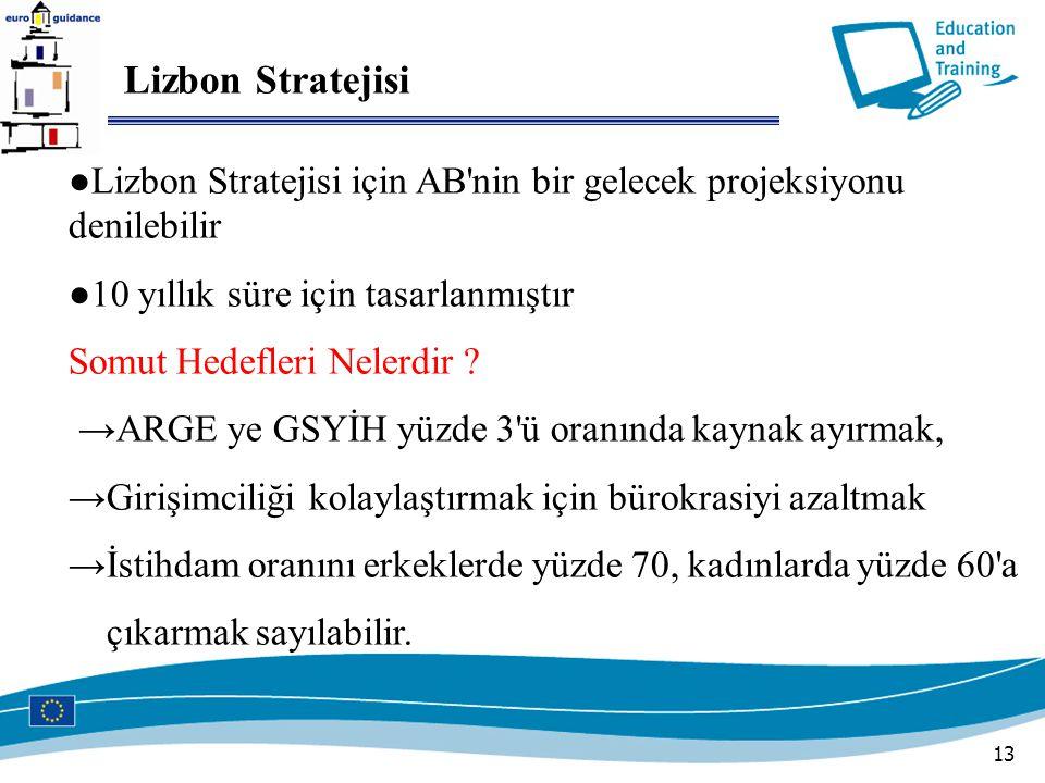 13 Lizbon Stratejisi ● Lizbon Stratejisi için AB'nin bir gelecek projeksiyonu denilebilir ● 10 yıllık süre için tasarlanmıştır Somut Hedefleri Nelerdi