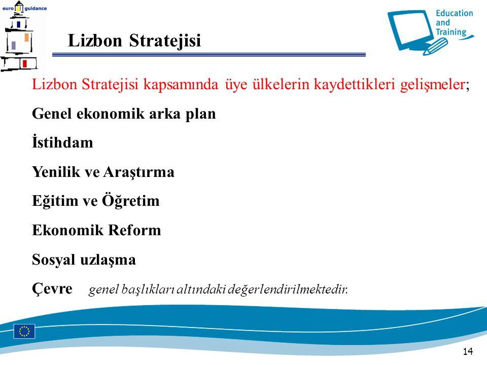 14 Lizbon Stratejisi Lizbon Stratejisi kapsamında üye ülkelerin kaydettikleri gelişmeler; Genel ekonomik arka plan İstihdam Yenilik ve Araştırma Eğitim ve Öğretim Ekonomik Reform Sosyal uzlaşma Çevre genel başlıkları altındaki değerlendirilmektedir.