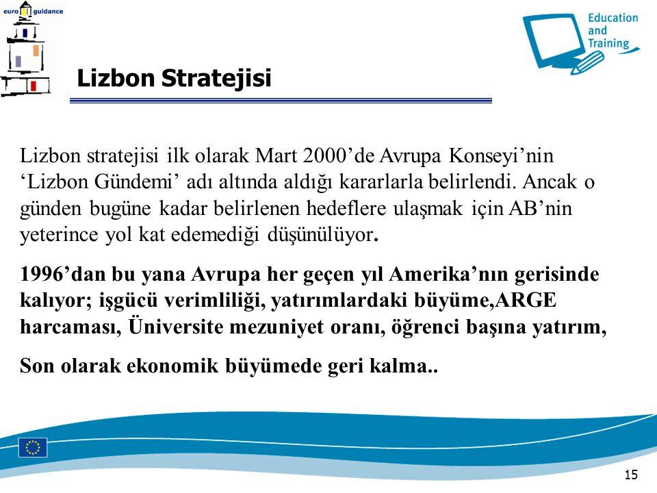 15 Lizbon stratejisi ilk olarak Mart 2000'de Avrupa Konseyi'nin 'Lizbon Gündemi' adı altında aldığı kararlarla belirlendi.
