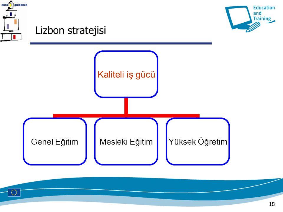 18 Lizbon stratejisi Kaliteli iş gücü Genel Eğitim Mesleki Eğitim Yüksek Öğretim