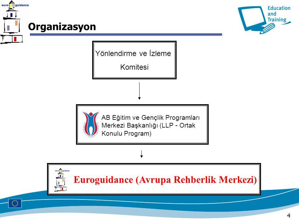 4 Organizasyon Yönlendirme ve İzleme Komitesi AB Eğitim ve Gençlik Programları Merkezi Başkanlığı (LLP - Ortak Konulu Program) Euroguidance (Avrupa Re
