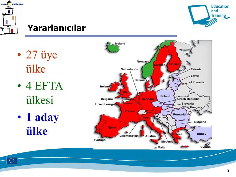 5 Yararlanıcılar 27 üye ülke 4 EFTA ülkesi 1 aday ülke
