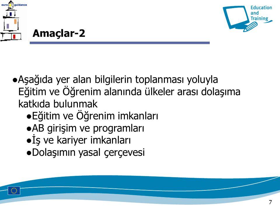 7 ● Aşağıda yer alan bilgilerin toplanması yoluyla Eğitim ve Öğrenim alanında ülkeler arası dolaşıma katkıda bulunmak ● Eğitim ve Öğrenim imkanları ●A