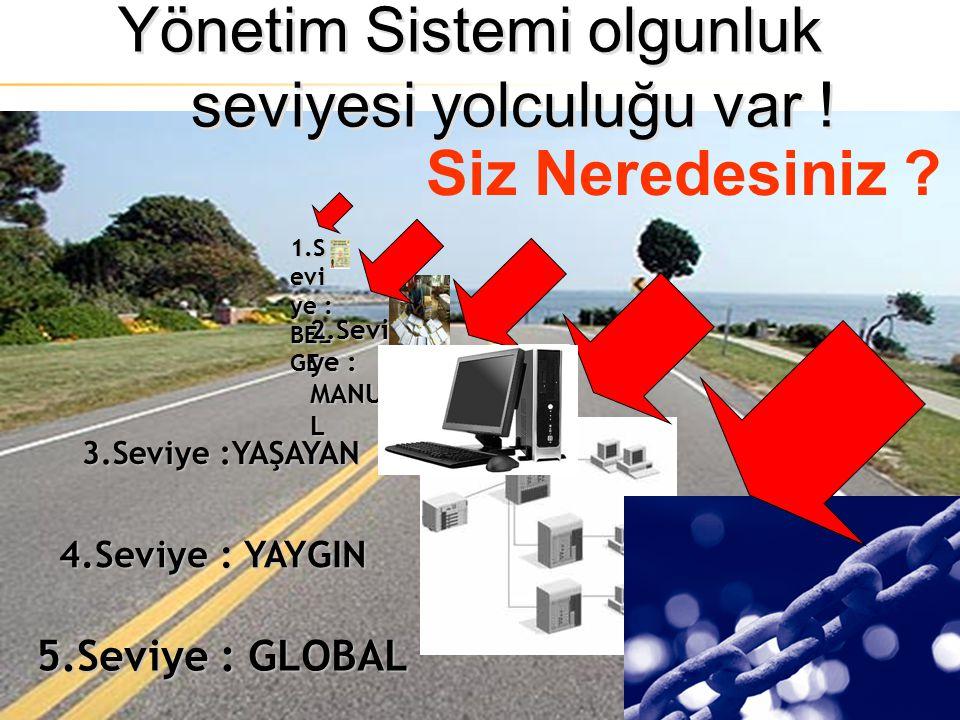 17 Yönetim Sistemi olgunluk seviyesi yolculuğu var ! 1.S evi ye : BEL GE 2.Sevi ye : MANUE L 4.Seviye : YAYGIN 5.Seviye : GLOBAL Siz Neredesiniz ? 3.S