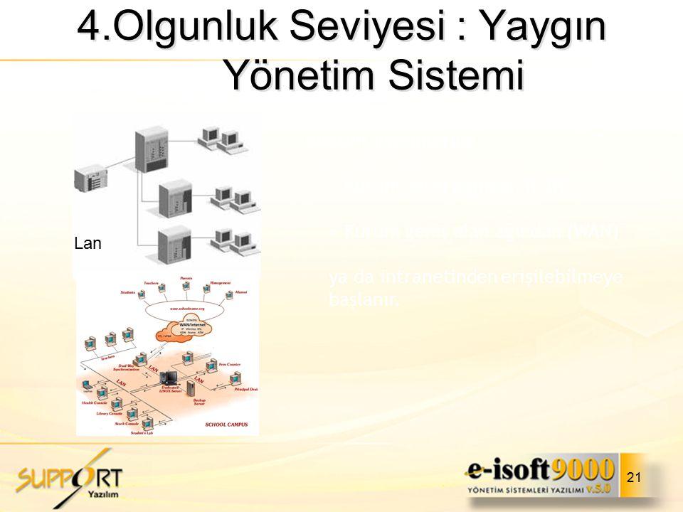 21 Yönetim sistemlerine Kurum yerel ağından (LAN), Kurum geniş alan ağından (WAN) ya da intranetinden erişilebilmeye başlanır. 4.Olgunluk Seviyesi : Y