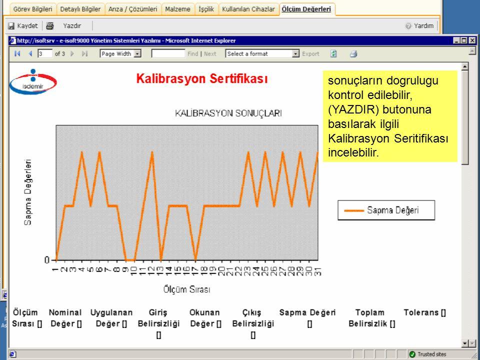 79 sonuçların dogrulugu kontrol edilebilir, (YAZDIR) butonuna basılarak ilgili Kalibrasyon Seritifikası incelebilir.