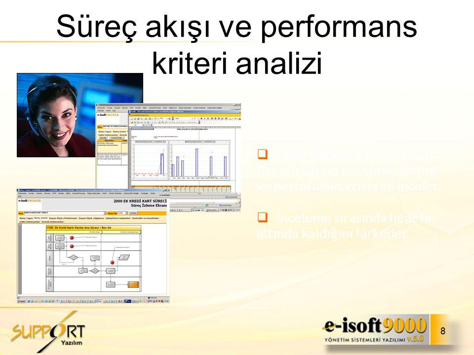 8 Süreç akışı ve performans kriteri analizi  Dilay Hanım, Cam Ambalaj Üretim Süreci nin süreç akışını ve performans kriterini inceler.  İnceleme sır