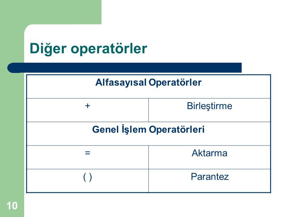 10 Diğer operatörler Alfasayısal Operatörler +Birleştirme Genel İşlem Operatörleri =Aktarma ( )Parantez