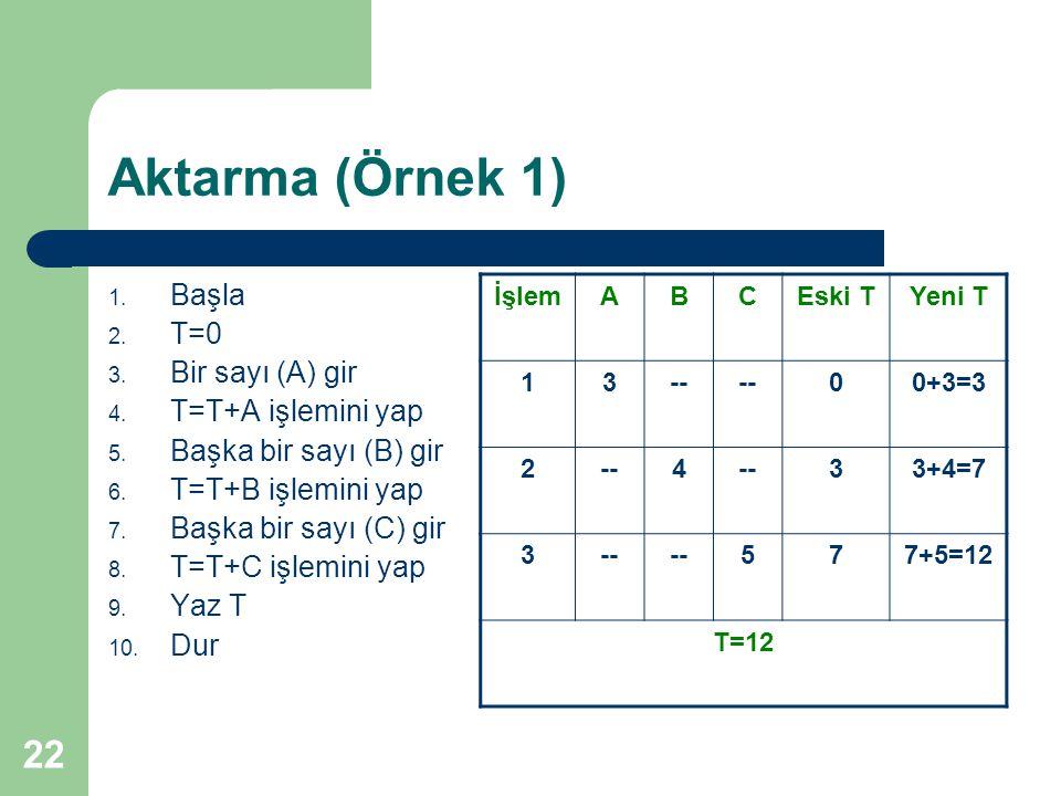 22 Aktarma (Örnek 1) 1. Başla 2. T=0 3. Bir sayı (A) gir 4. T=T+A işlemini yap 5. Başka bir sayı (B) gir 6. T=T+B işlemini yap 7. Başka bir sayı (C) g