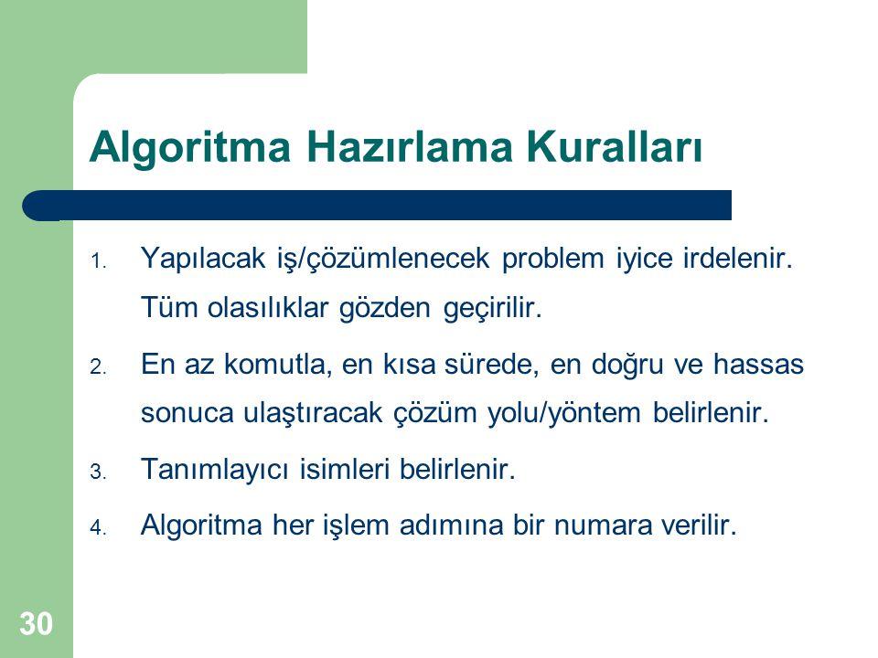 30 Algoritma Hazırlama Kuralları 1.Yapılacak iş/çözümlenecek problem iyice irdelenir.
