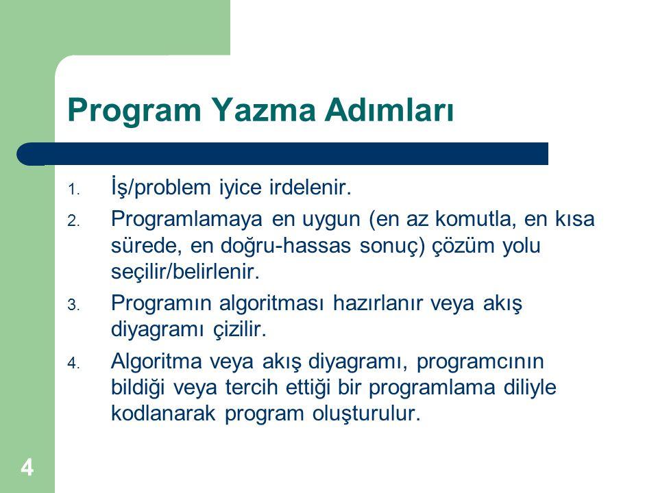4 Program Yazma Adımları 1. İş/problem iyice irdelenir. 2. Programlamaya en uygun (en az komutla, en kısa sürede, en doğru-hassas sonuç) çözüm yolu se