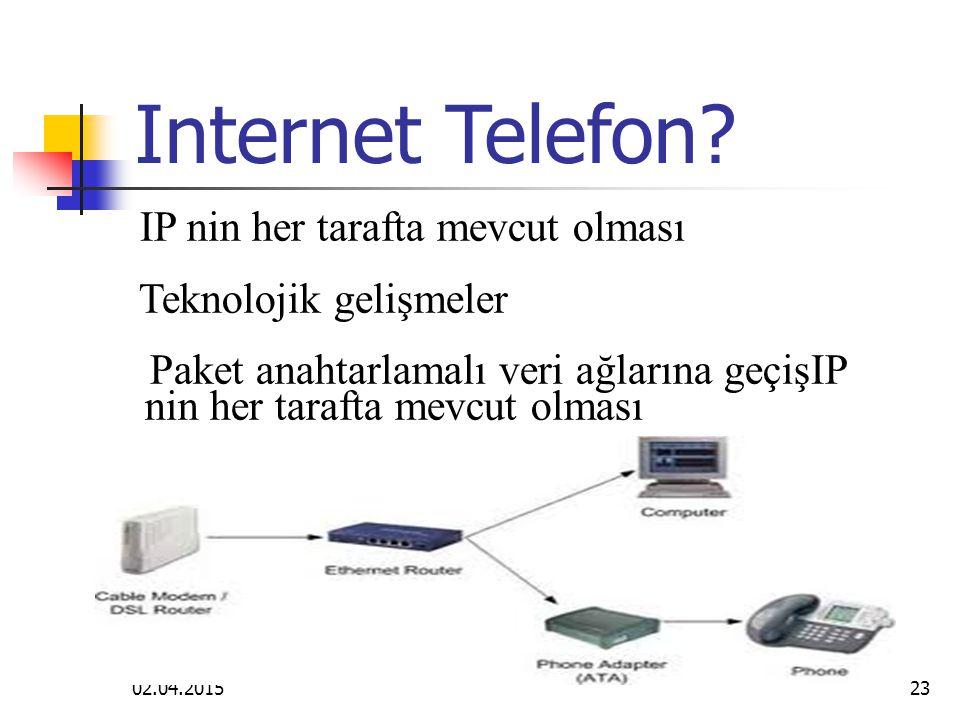 02.04.201522 Business case Ses ve verinin birleştirilmesini gerektiren çoklu ortam uygulamaları Bant genişliğinin verimli kullanılma gereksinimi Pahalı PSTN tarifelerinden kurtulma Internet Telefon?