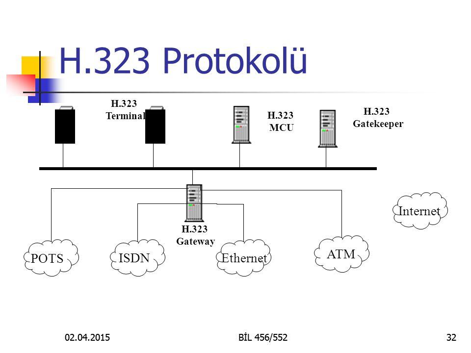 02.04.201531 Karsi tarafi aramak için sinyallesme protokolüne ihtiyacimiz var.