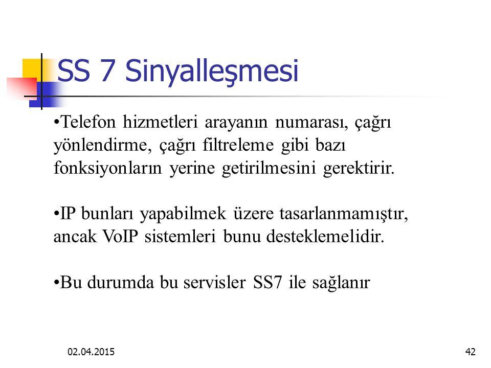 02.04.201541 SIP in kendisi bir veri taşıma protokolu değildir.