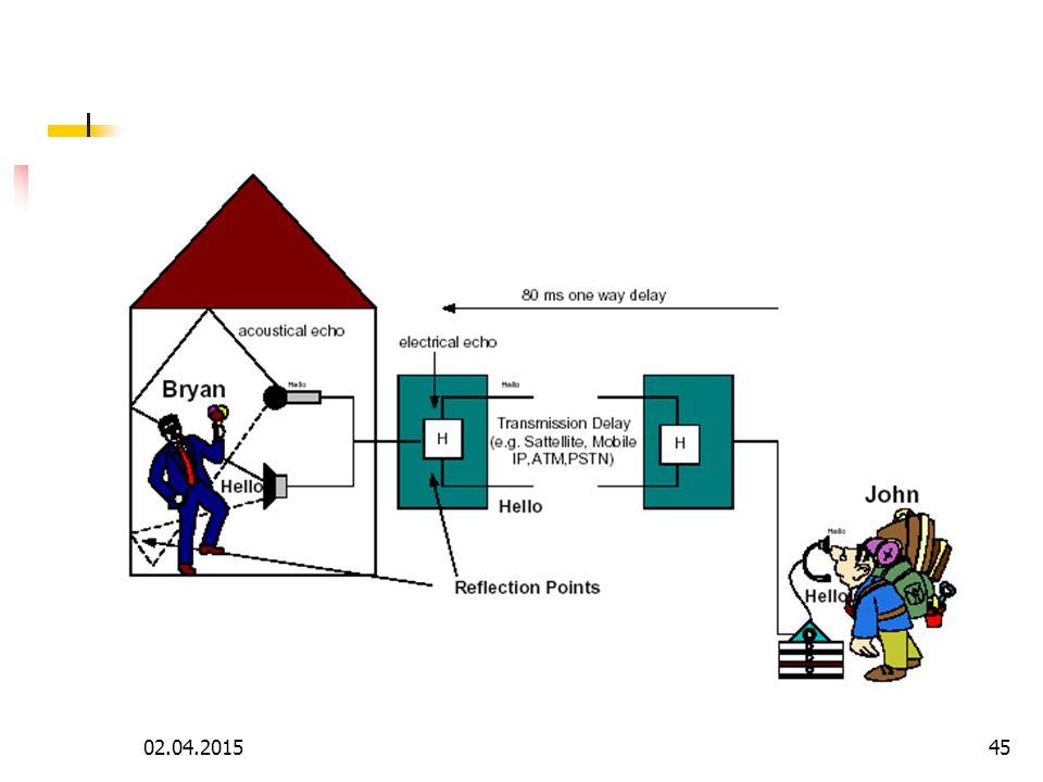 02.04.201544 Belli bir ses kalitesinin sağlanması aşağıdaki yönyemler kullanılarak gerçekleştirilir veri sıkıştırma (compression), Sessiz kısımlarım çıkartılması (silence suppression), QoS destekleyen ağlar.