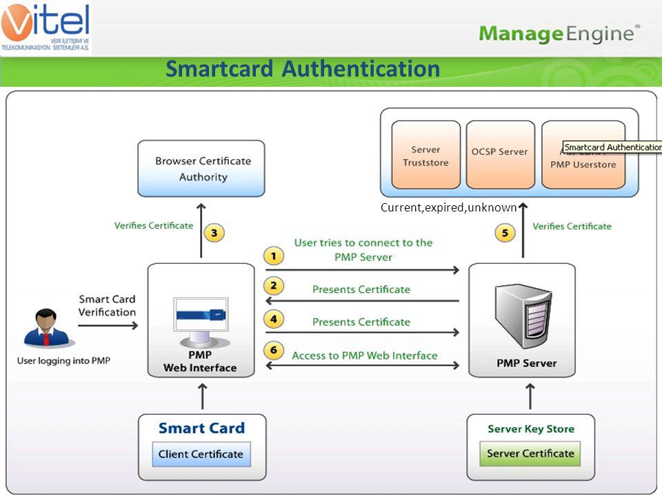 Active Directory / LDAP Entegrasyonu
