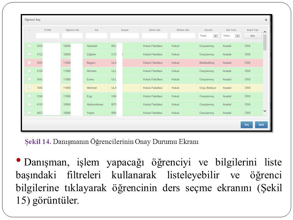 Şekil 14. Danışmanın Öğrencilerinin Onay Durumu Ekranı Danışman, işlem yapacağı öğrenciyi ve bilgilerini liste başındaki filtreleri kullanarak listele