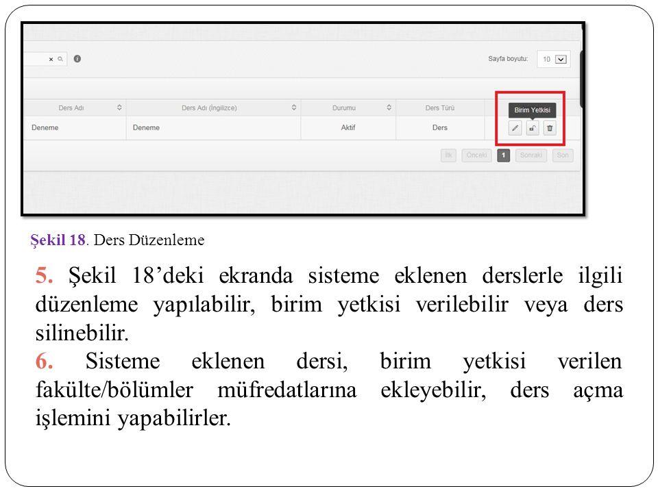 Şekil 18. Ders Düzenleme 5. Şekil 18'deki ekranda sisteme eklenen derslerle ilgili düzenleme yapılabilir, birim yetkisi verilebilir veya ders silinebi